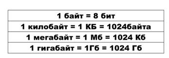 tab1dfg